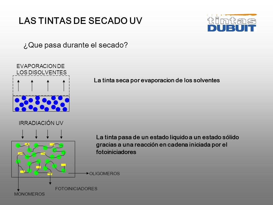 PROBLEMAS ANTES EL CURADO Defectos en el bote Mala imprimibilidad Mal aspecto de la superficie