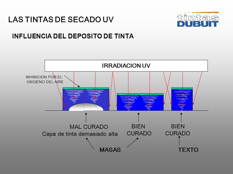 LAS TINTAS DE SECADO UV Tintas UV : Adhesión física Tintas convencional : Adhesión química