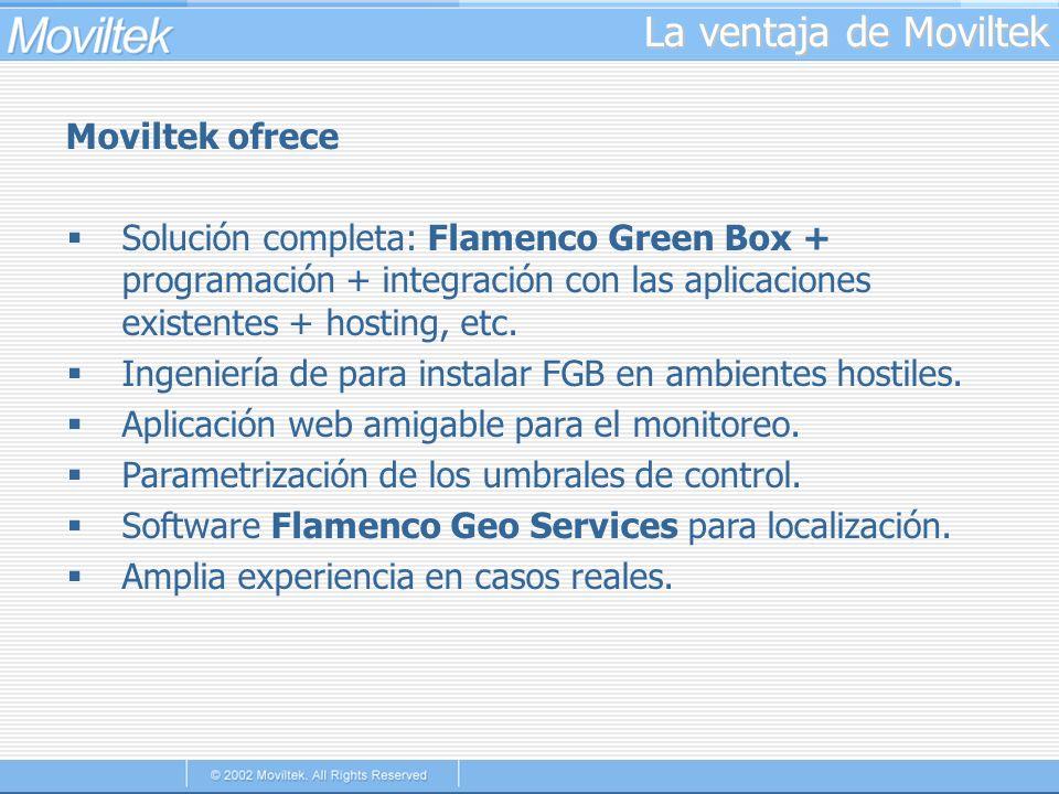 La ventaja de Moviltek Moviltek ofrece Solución completa: Flamenco Green Box + programación + integración con las aplicaciones existentes + hosting, e