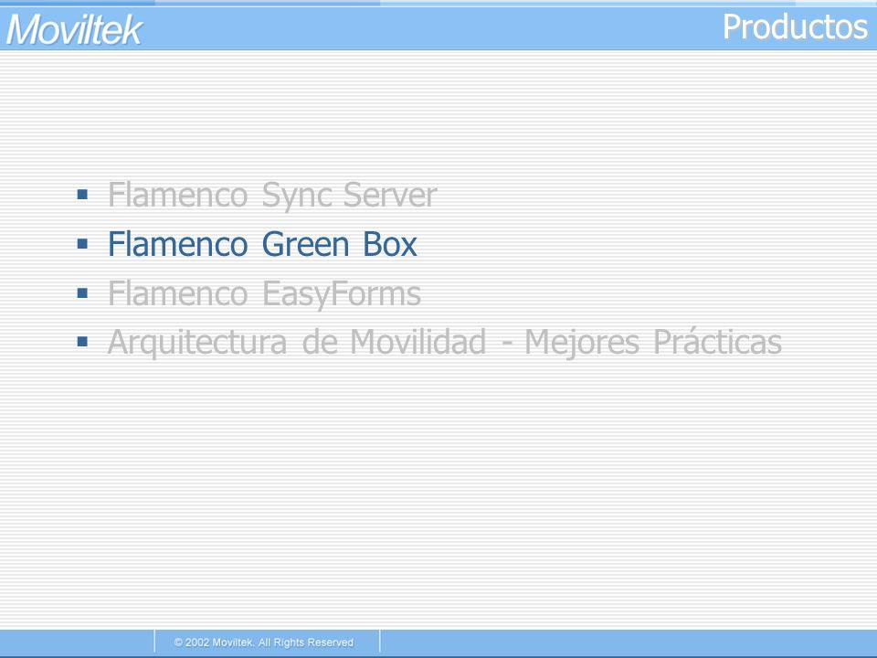 Productos Flamenco Sync Server Flamenco Green Box Flamenco EasyForms Arquitectura de Movilidad - Mejores Prácticas