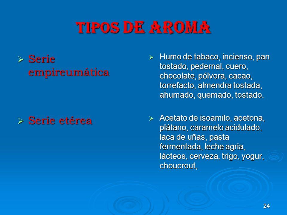 24 TIPOS DE AROMA Serie empireumática Serie empireumática Serie etérea Serie etérea Humo de tabaco, incienso, pan tostado, pedernal, cuero, chocolate,