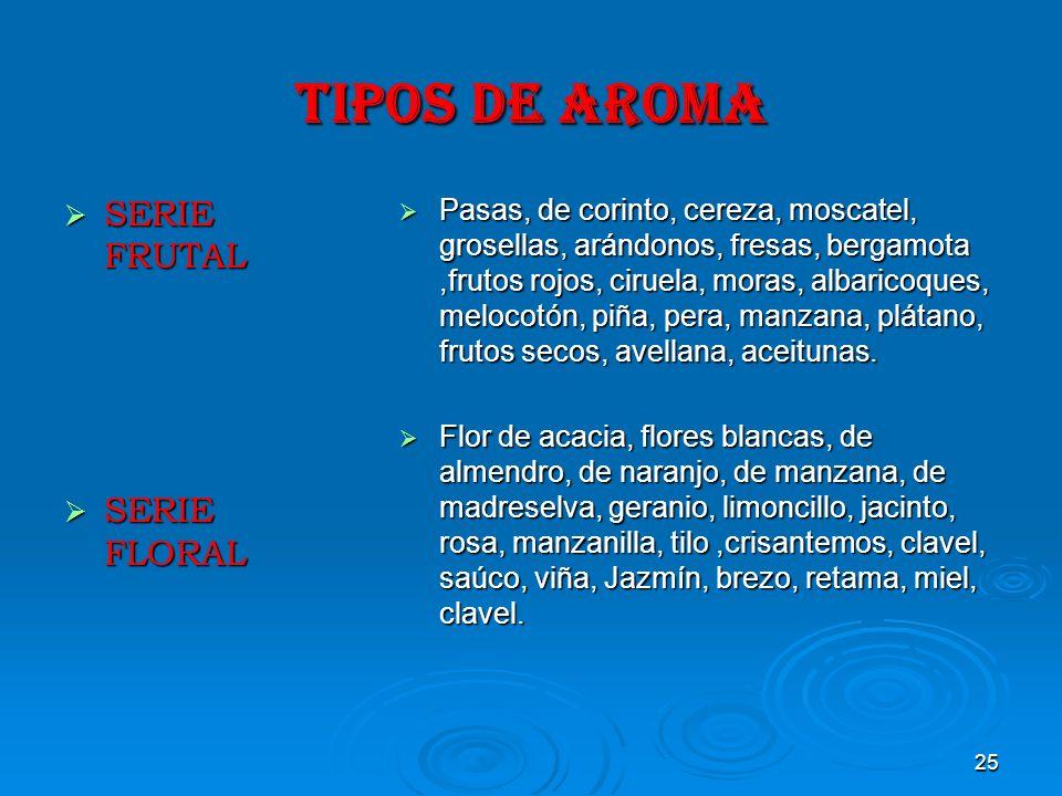 25 TIPOS DE AROMA SERIE FRUTAL SERIE FRUTAL SERIE FLORAL SERIE FLORAL Pasas, de corinto, cereza, moscatel, grosellas, arándonos, fresas, bergamota,fru