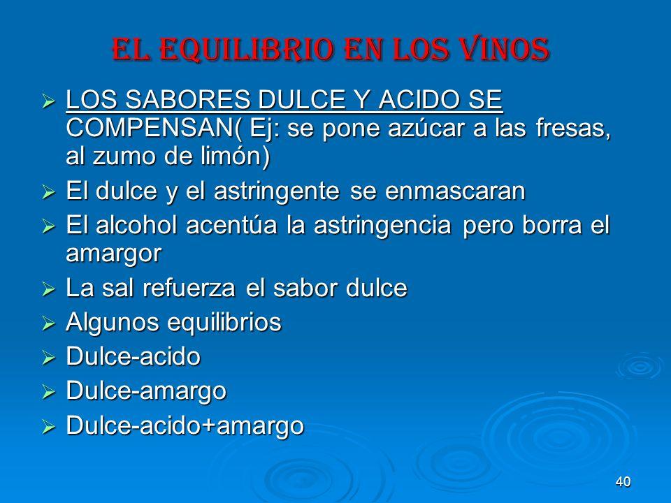 40 EL EQUILIBRIO EN LOS VINOS LOS SABORES DULCE Y ACIDO SE COMPENSAN( Ej: se pone azúcar a las fresas, al zumo de limón) LOS SABORES DULCE Y ACIDO SE