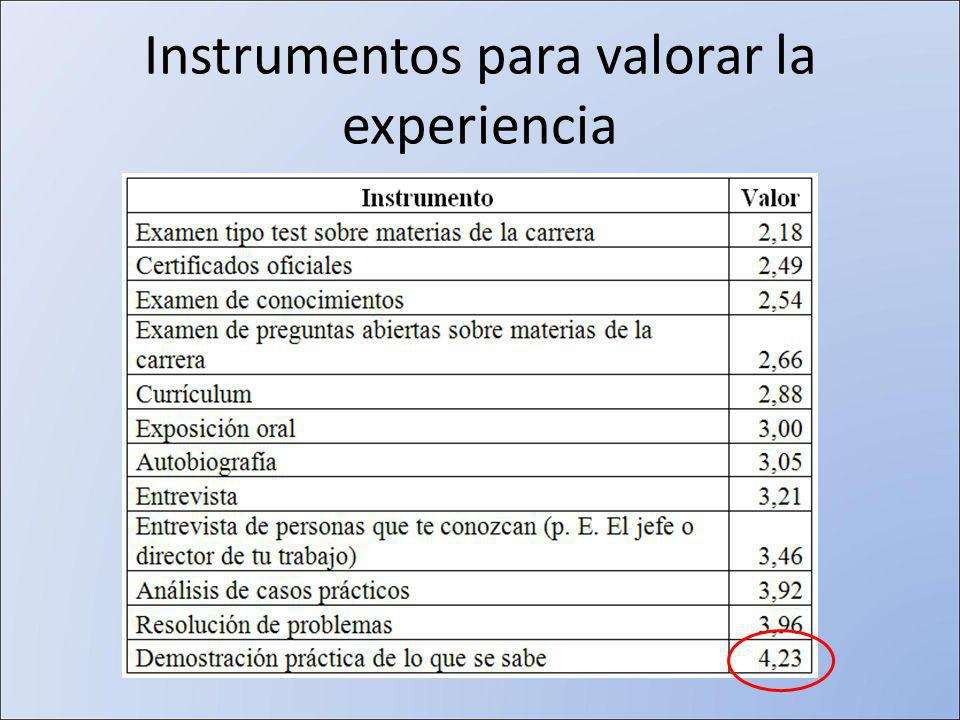 Instrumentos para valorar la experiencia