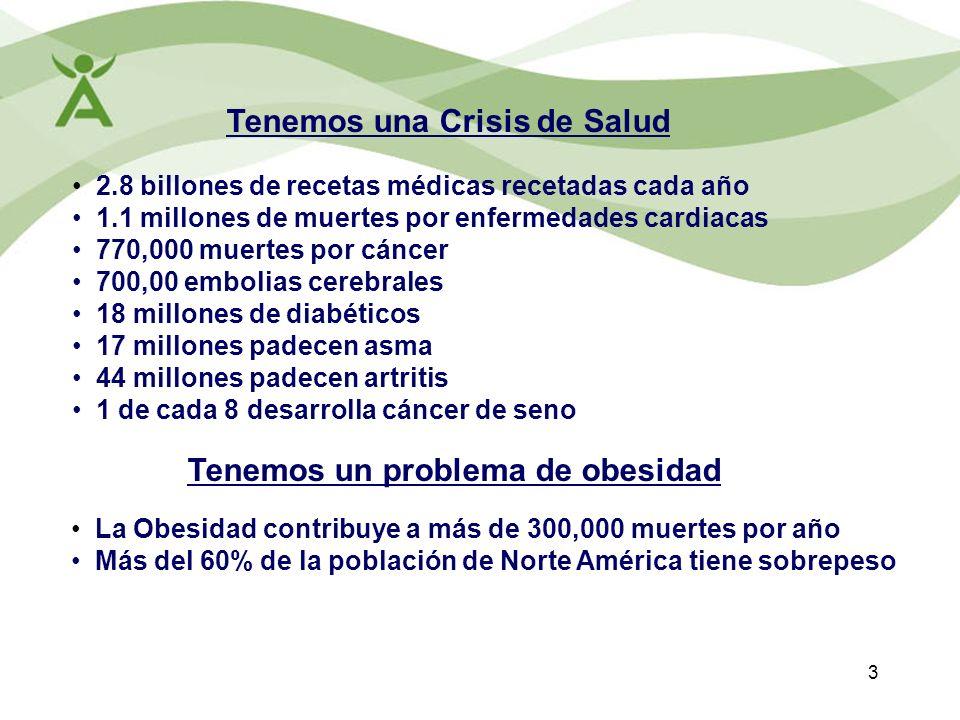3 2.8 billones de recetas médicas recetadas cada año 1.1 millones de muertes por enfermedades cardiacas 770,000 muertes por cáncer 700,00 embolias cer