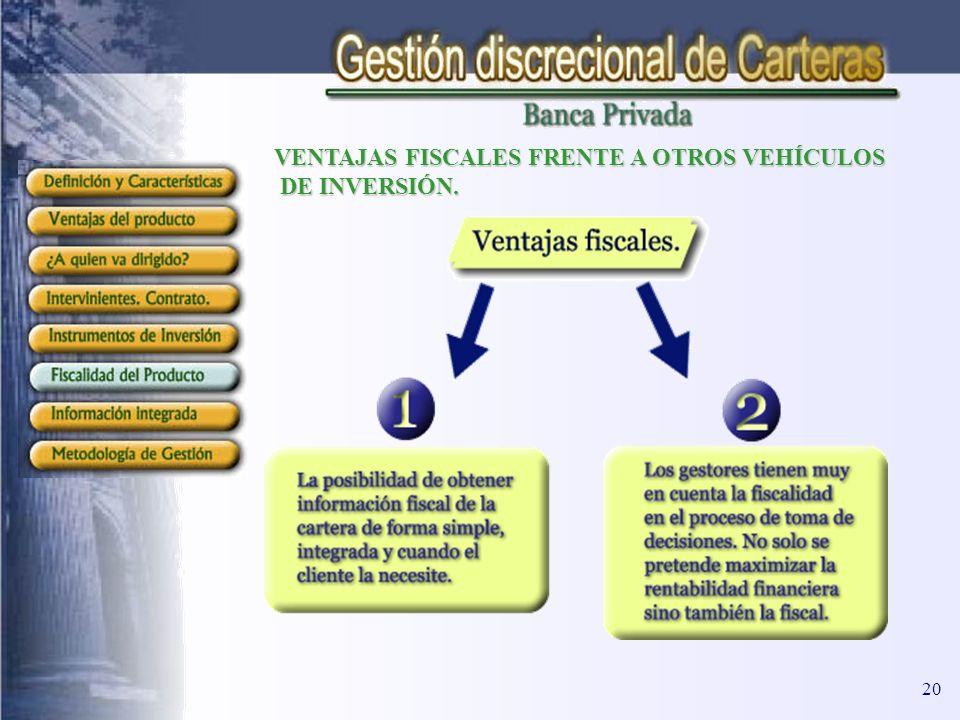 VENTAJAS FISCALES FRENTE A OTROS VEHÍCULOS DE INVERSIÓN. DE INVERSIÓN. 20