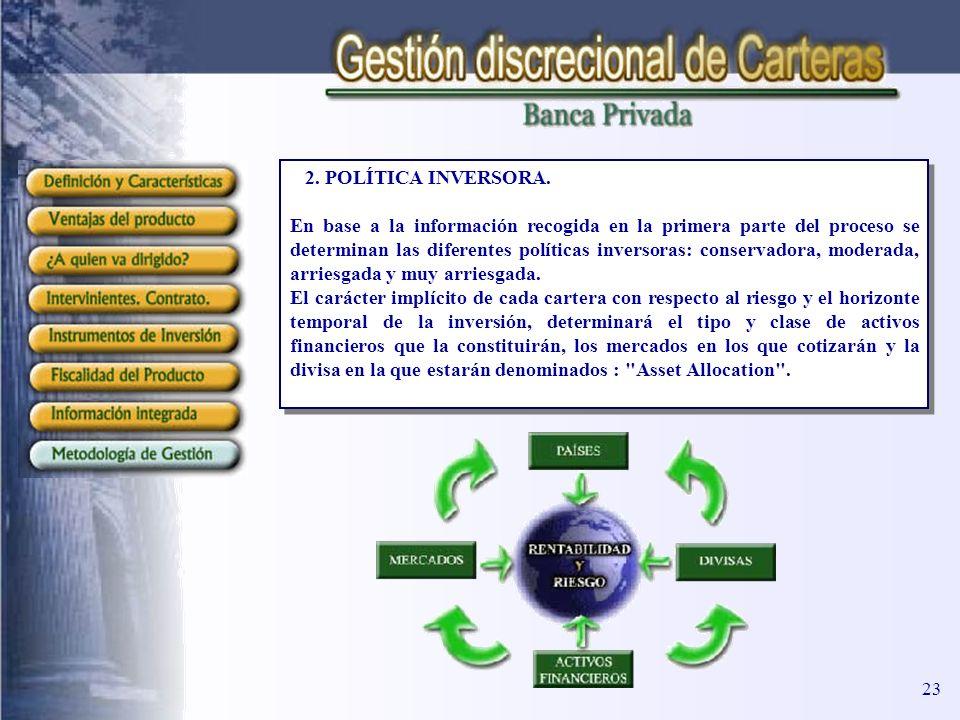 2. POLÍTICA INVERSORA. En base a la información recogida en la primera parte del proceso se determinan las diferentes políticas inversoras: conservado