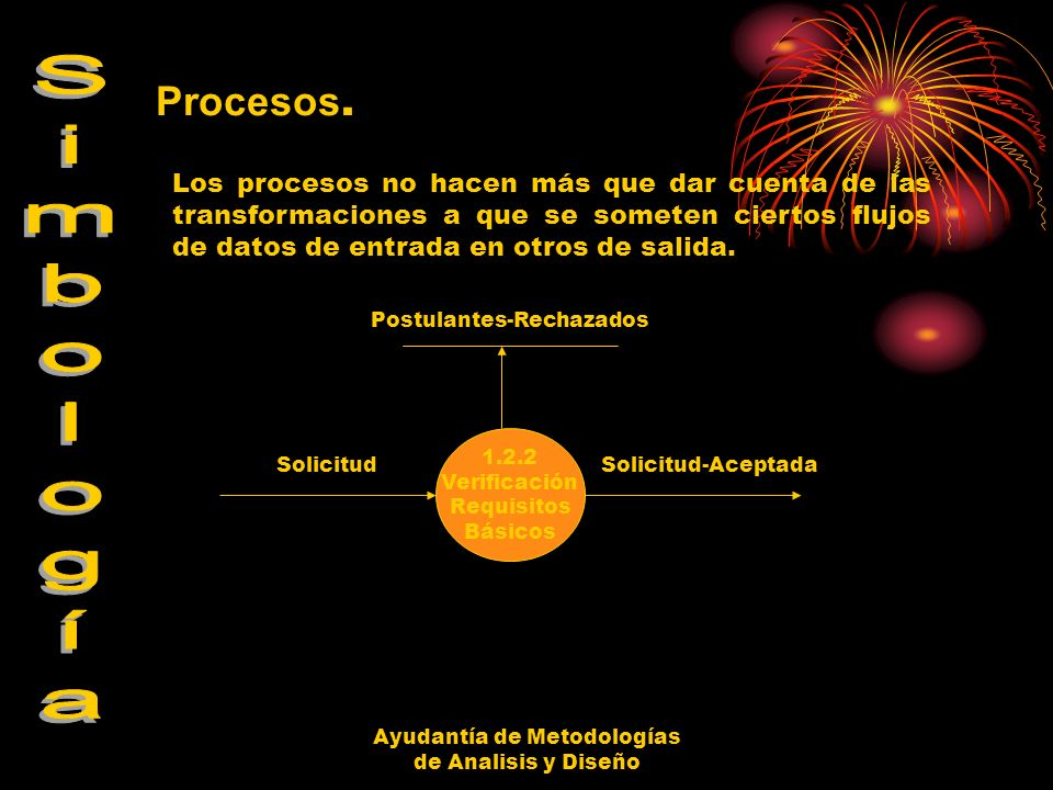 Ayudantía de Metodologías de Analisis y Diseño Procesos.