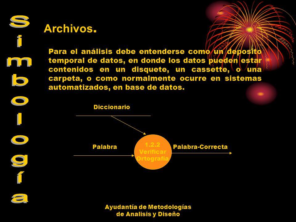 Ayudantía de Metodologías de Analisis y Diseño Archivos.