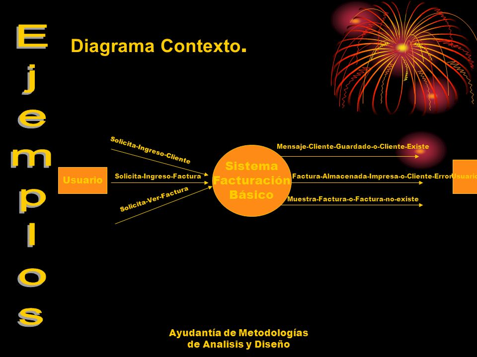 Ayudantía de Metodologías de Analisis y Diseño Diagrama Cero.