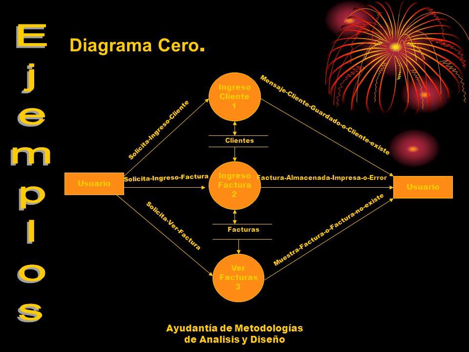 Ayudantía de Metodologías de Analisis y Diseño Diagrama 1.