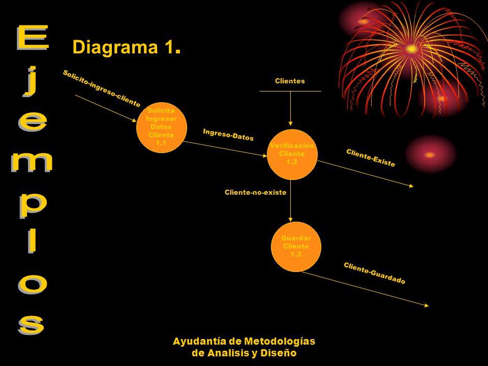 Ayudantía de Metodologías de Analisis y Diseño Diagrama 2.