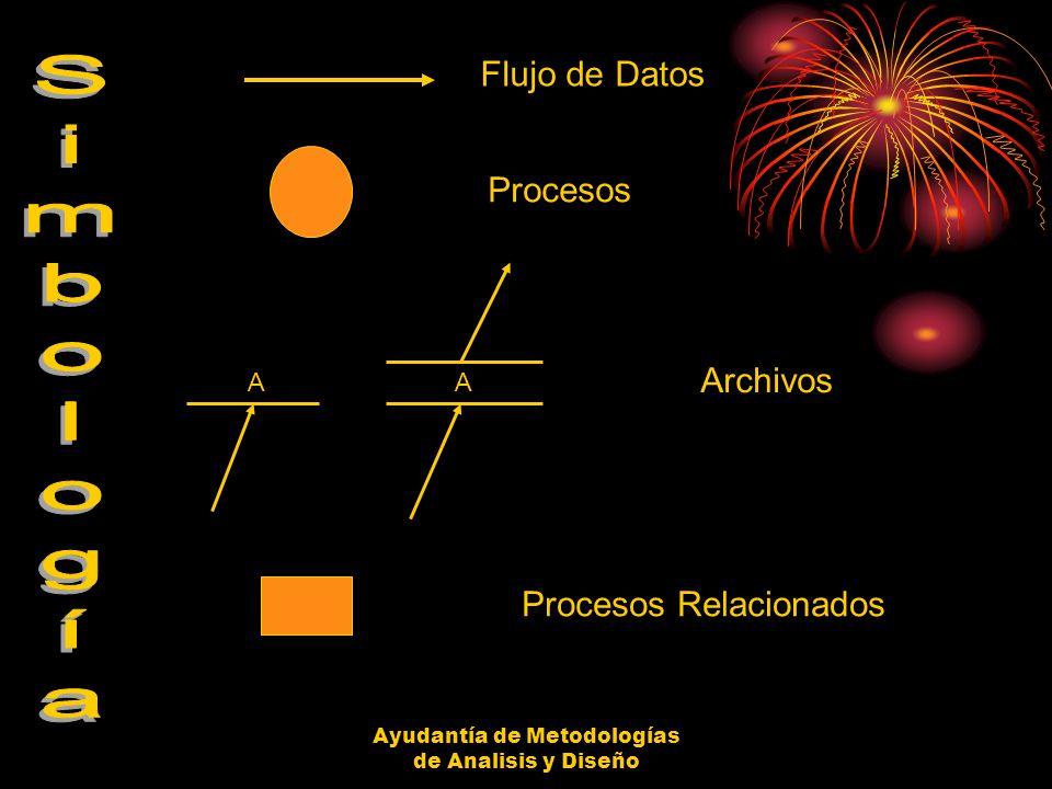 Ayudantía de Metodologías de Analisis y Diseño Flujos de Datos.