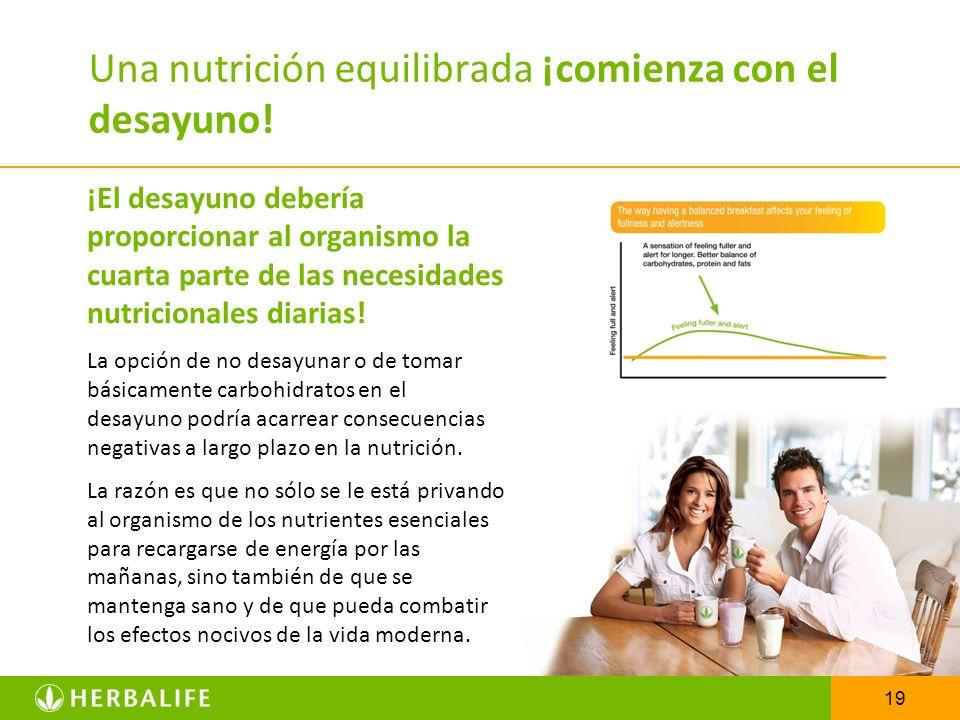 19 Una nutrición equilibrada ¡comienza con el desayuno! ¡El desayuno debería proporcionar al organismo la cuarta parte de las necesidades nutricionale