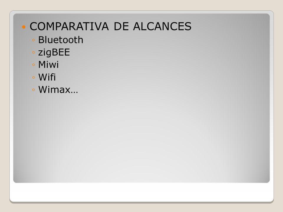 COMPARATIVA DE ALCANCES Bluetooth zigBEE Miwi Wifi Wimax…