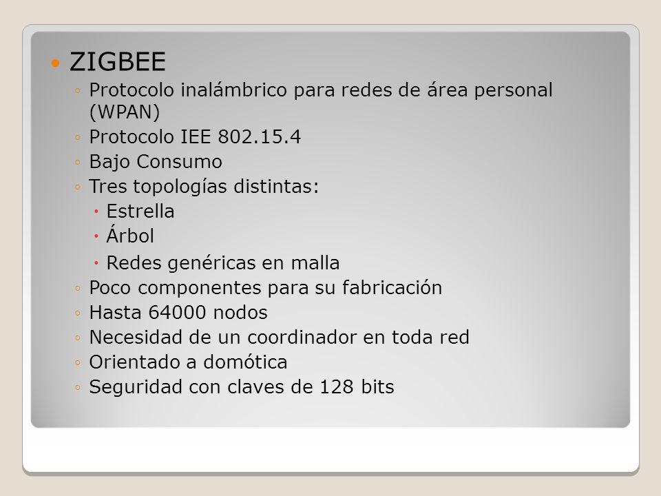 ZIGBEE Protocolo inalámbrico para redes de área personal (WPAN) Protocolo IEE 802.15.4 Bajo Consumo Tres topologías distintas: Estrella Árbol Redes ge