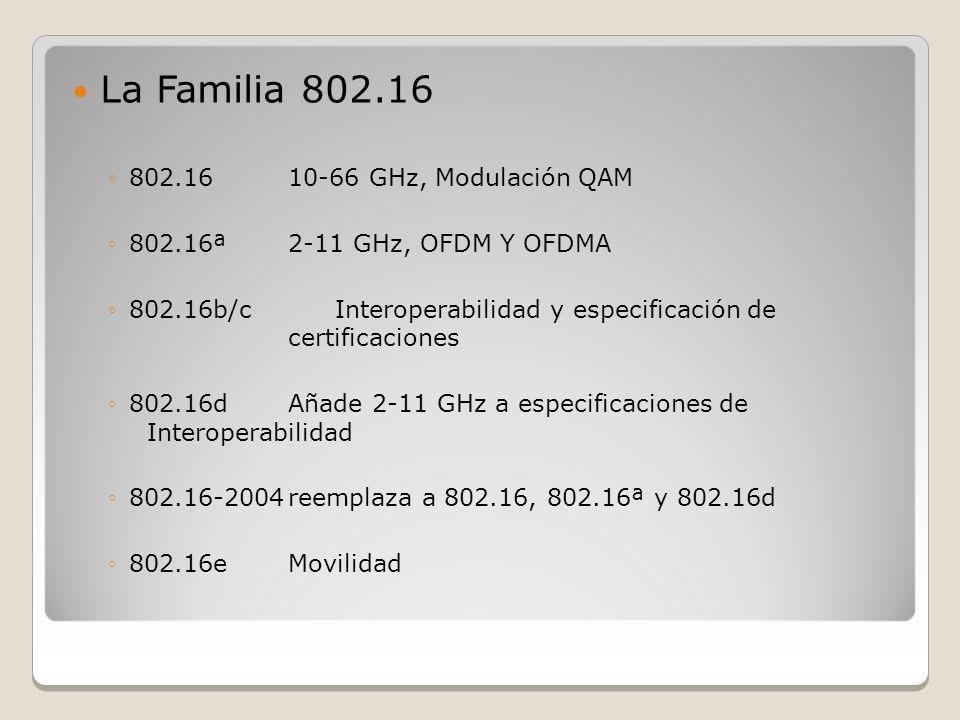 La Familia 802.16 802.1610-66 GHz, Modulación QAM 802.16ª2-11 GHz, OFDM Y OFDMA 802.16b/cInteroperabilidad y especificación de certificaciones 802.16d