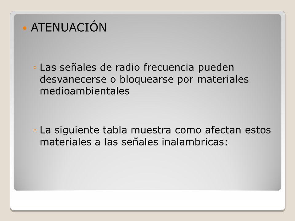 ATENUACIÓN Las señales de radio frecuencia pueden desvanecerse o bloquearse por materiales medioambientales La siguiente tabla muestra como afectan es