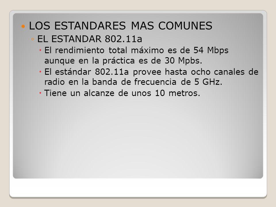 LOS ESTANDARES MAS COMUNES EL ESTANDAR 802.11a El rendimiento total máximo es de 54 Mbps aunque en la práctica es de 30 Mpbs. El estándar 802.11a prov