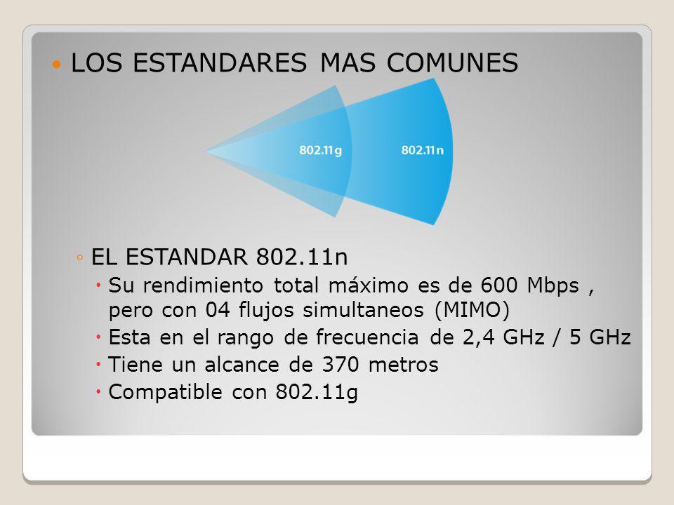 LOS ESTANDARES MAS COMUNES EL ESTANDAR 802.11n Su rendimiento total máximo es de 600 Mbps, pero con 04 flujos simultaneos (MIMO) Esta en el rango de f