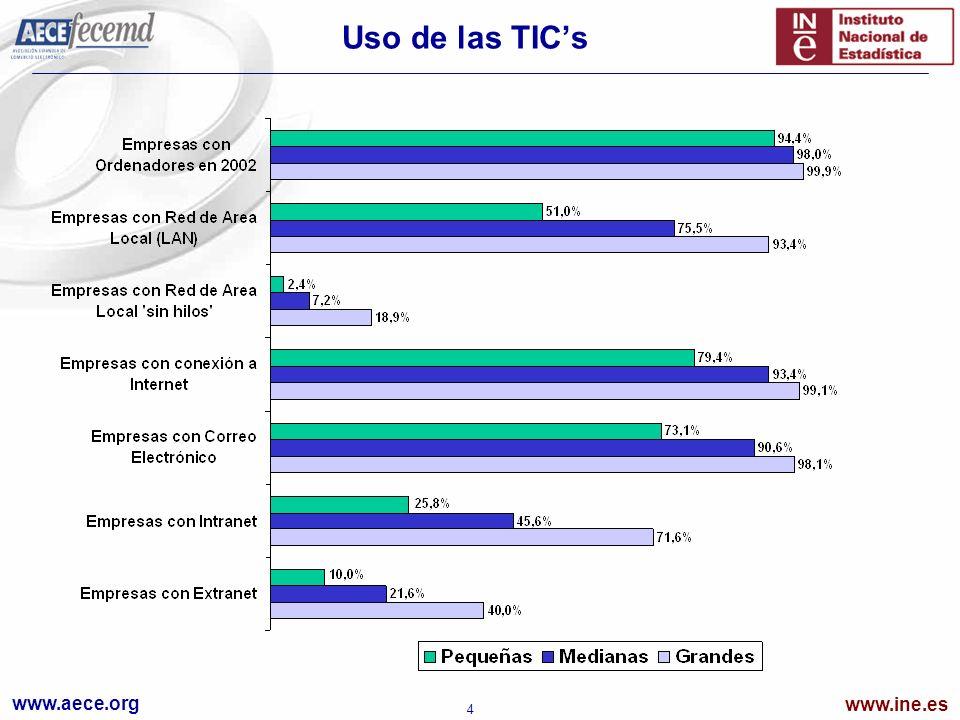 www.aece.org www.ine.es 4 Uso de las TICs