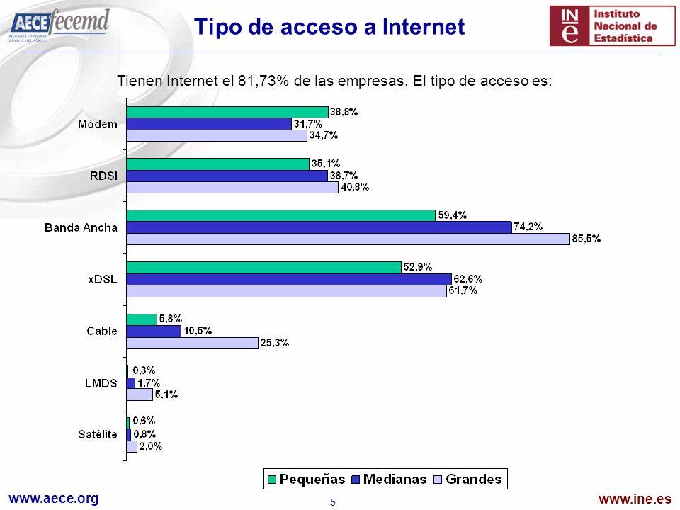 www.aece.org www.ine.es 6 Contenido Uso de las Tecnologías de Información y Comunicación en las Empresas Españolas Tipos de acceso a Internet Uso de Internet y de páginas Web Ventas y Compras a través de Internet, EDI y otros sistemas Principales motivos para vender y barreras para no vender