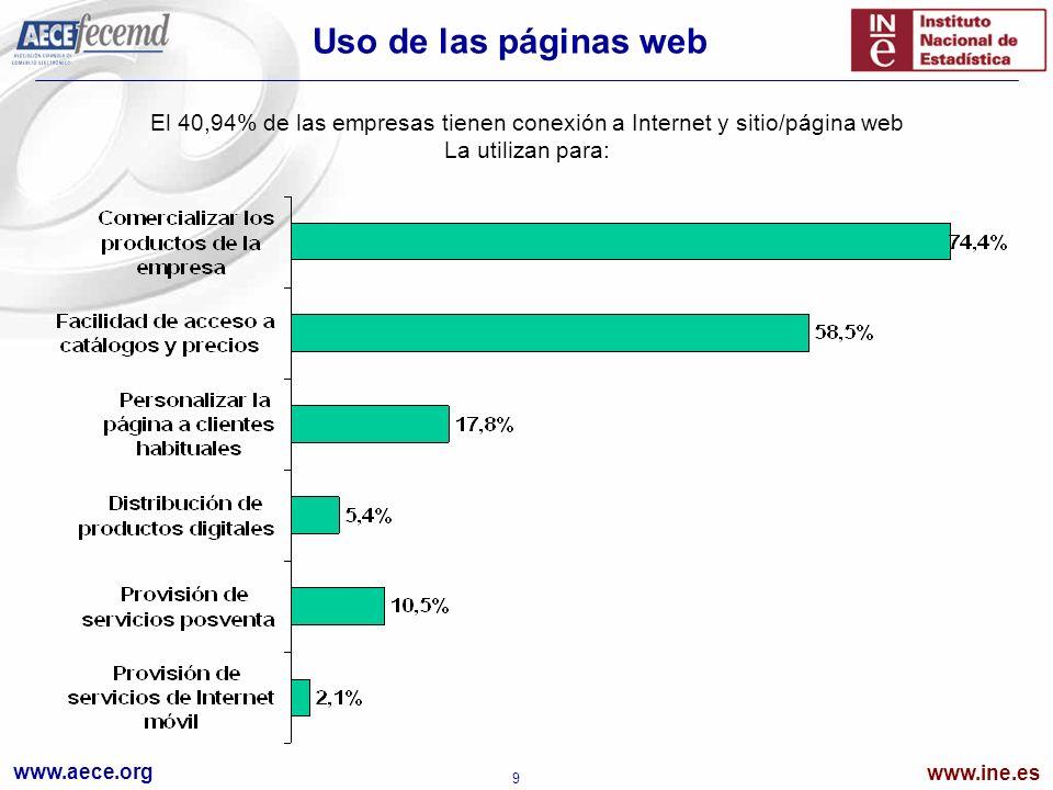 www.aece.org www.ine.es 9 Uso de las páginas web El 40,94% de las empresas tienen conexión a Internet y sitio/página web La utilizan para: