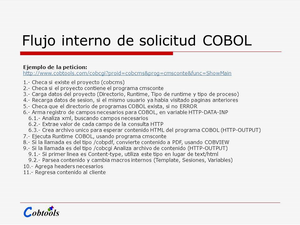 Flujo interno de solicitud COBOL Ejemplo de la peticion: http://www.cobtools.com/cobcgi?proid=cobcms&prog=cmsconte&func=ShowMain http://www.cobtools.c