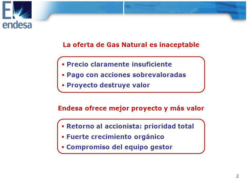 3 El valor de Endesa es mucho mayor que el de la oferta presentada Precio por acción de Endesa según últimas transacciones (/acción) Múltiplo EV/EBITDA 11,0 x 13,0x 12,4x 9,4x Oferta realizada por Gas Natural (/acción) Enel/Viesgo Sep 01 Ferroatlantica- ENBW/ Hidrocantábrico Mar 01 Suez/ Electrabel Ago 05 ACS/Unión Fenosa Sep 05 100% EFECTIVO 80% EFECTIVO 35% EFECTIVO