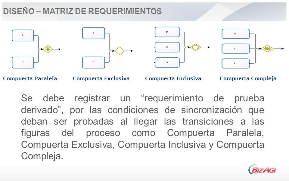 Se debe registrar un requerimiento de prueba derivado, por las condiciones de sincronización que deban ser probadas al llegar las transiciones a las f
