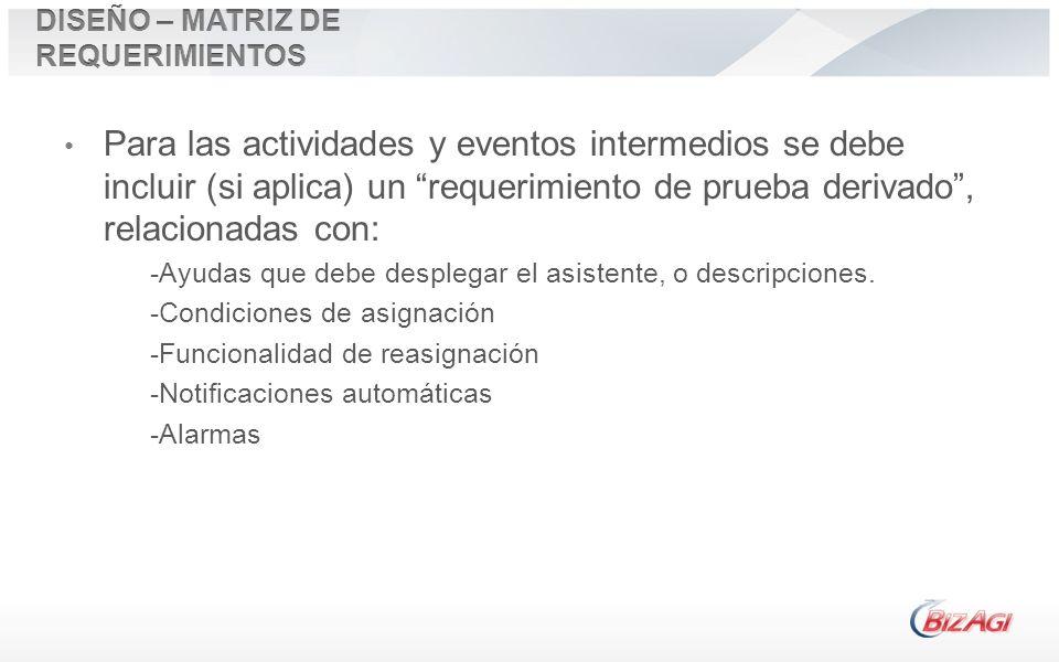 Para las actividades y eventos intermedios se debe incluir (si aplica) un requerimiento de prueba derivado, relacionadas con: -Ayudas que debe despleg