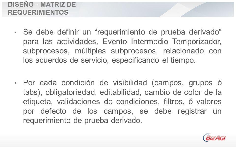 Se debe definir un requerimiento de prueba derivado para las actividades, Evento Intermedio Temporizador, subprocesos, múltiples subprocesos, relacion