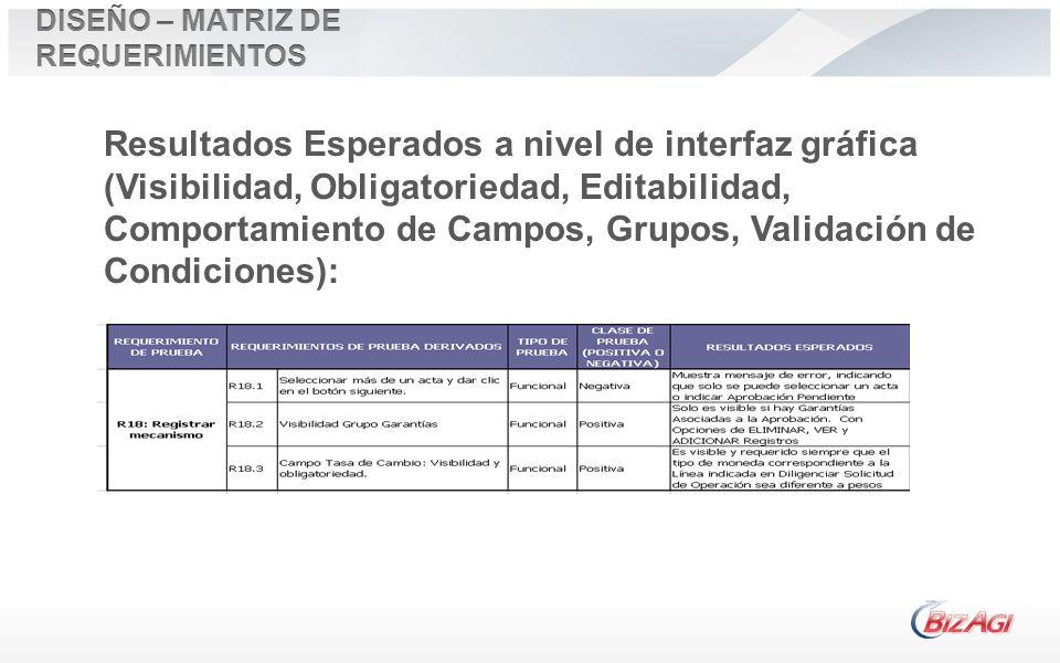 Resultados Esperados a nivel de interfaz gráfica (Visibilidad, Obligatoriedad, Editabilidad, Comportamiento de Campos, Grupos, Validación de Condicion
