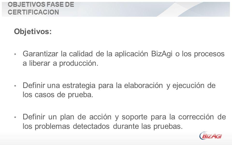 Objetivos: Garantizar la calidad de la aplicación BizAgi o los procesos a liberar a producción. Definir una estrategia para la elaboración y ejecución