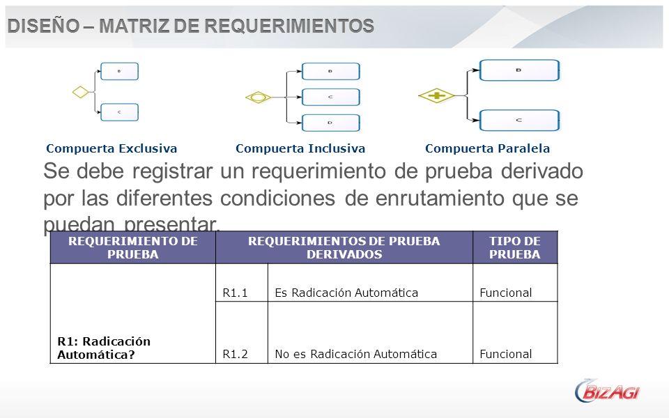Se debe registrar un requerimiento de prueba derivado por las diferentes condiciones de enrutamiento que se puedan presentar. Compuerta Exclusiva REQU