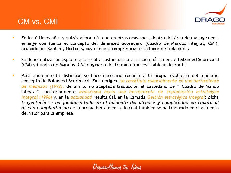 CM vs. CMI En los últimos años y quizás ahora más que en otras ocasiones, dentro del área de management, emerge con fuerza el concepto del Balanced Sc