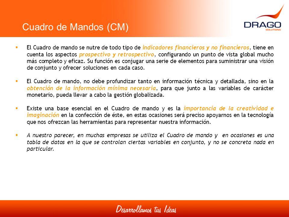 Cuadro de Mandos (CM) El Cuadro de mando se nutre de todo tipo de indicadores financieros y no financieros, tiene en cuenta los aspectos prospectivo y