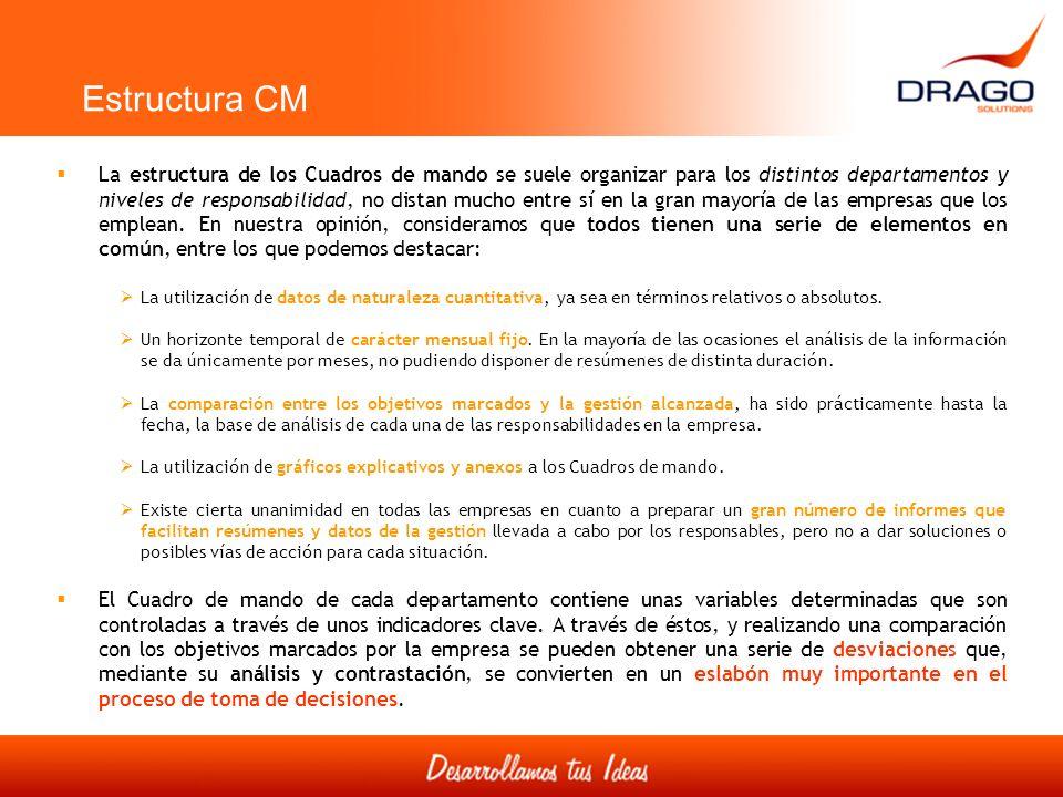Estructura CM La estructura de los Cuadros de mando se suele organizar para los distintos departamentos y niveles de responsabilidad, no distan mucho
