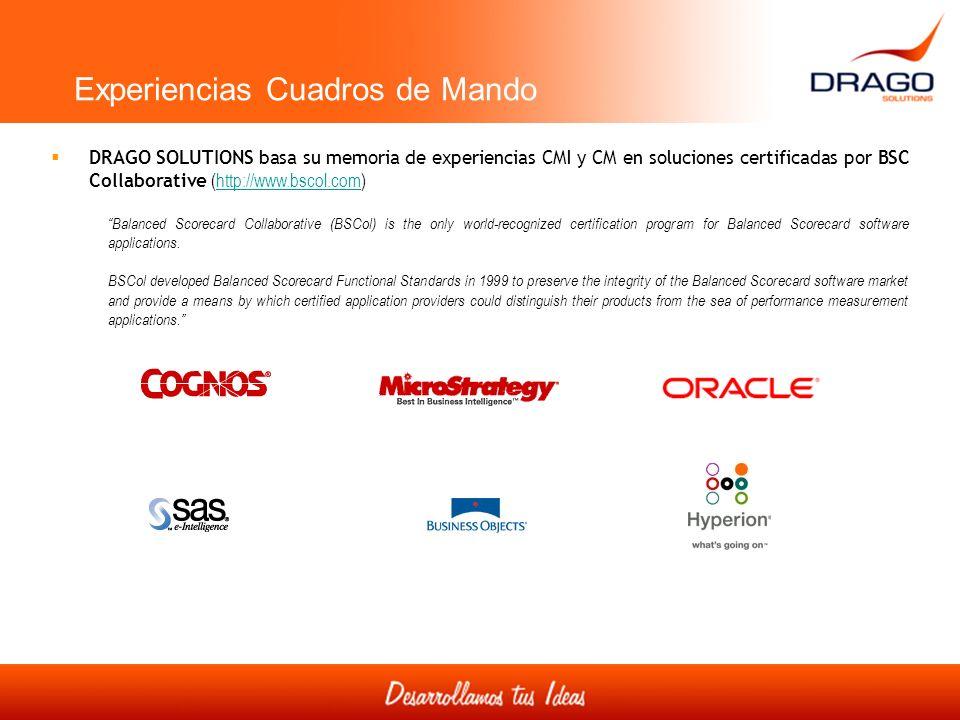 Experiencias Cuadros de Mando DRAGO SOLUTIONS basa su memoria de experiencias CMI y CM en soluciones certificadas por BSC Collaborative (http://www.bs