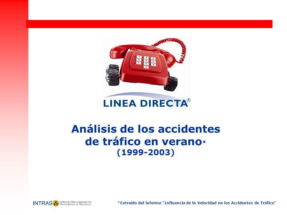 Análisis de los accidentes de tráfico en verano * (1999-2003) *Extraído del informe Influencia de la Velocidad en los Accidentes de Tráfico