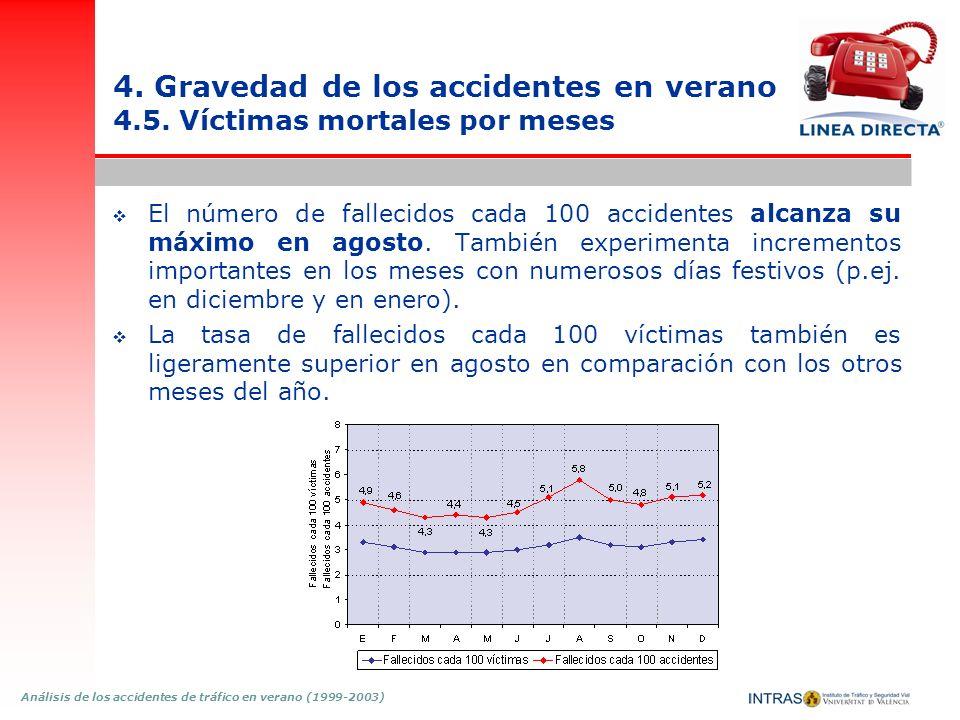 Análisis de los accidentes de tráfico en verano (1999-2003) 4. Gravedad de los accidentes en verano 4.5. Víctimas mortales por meses El número de fall