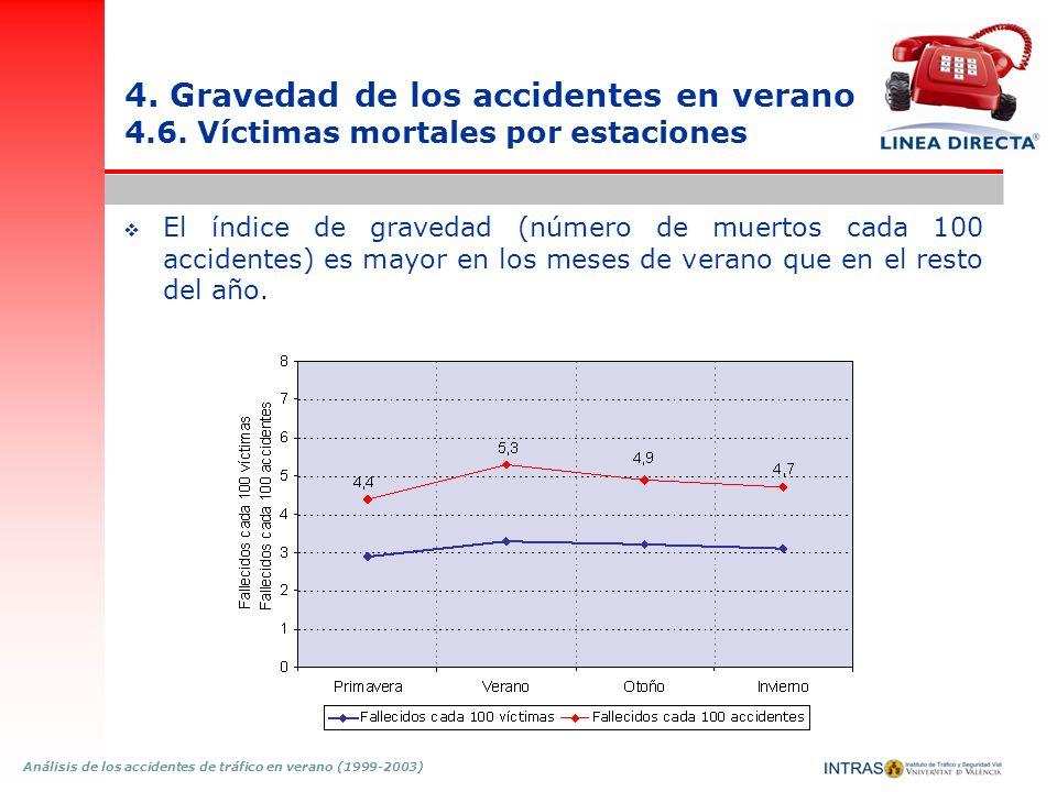 Análisis de los accidentes de tráfico en verano (1999-2003) 4. Gravedad de los accidentes en verano 4.6. Víctimas mortales por estaciones El índice de