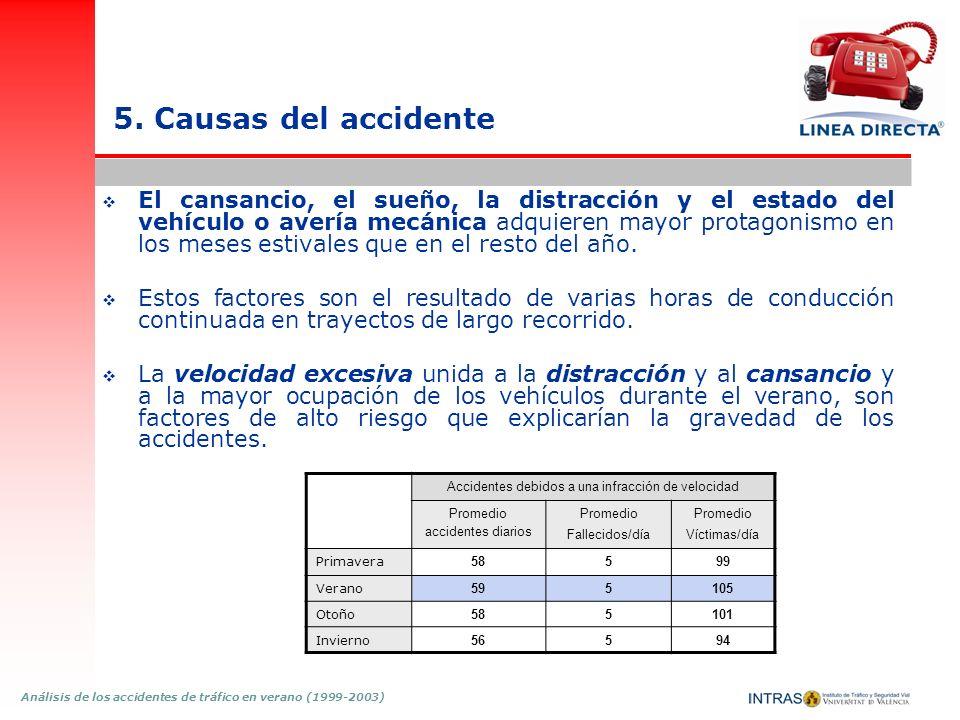 Análisis de los accidentes de tráfico en verano (1999-2003) 5. Causas del accidente El cansancio, el sueño, la distracción y el estado del vehículo o