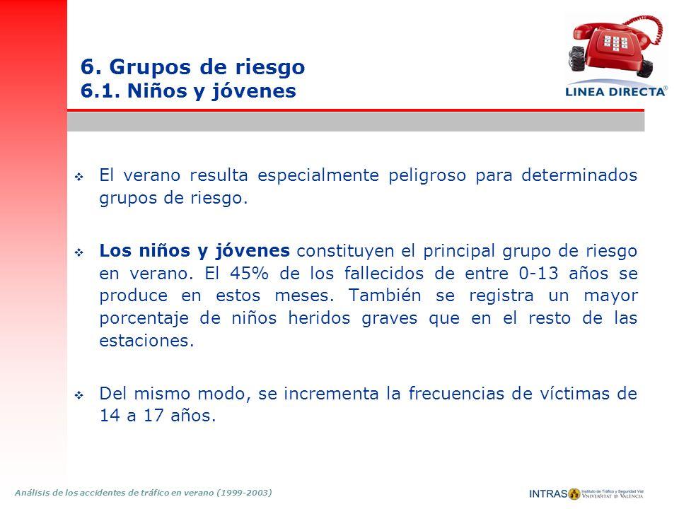 Análisis de los accidentes de tráfico en verano (1999-2003) 6. Grupos de riesgo 6.1. Niños y jóvenes El verano resulta especialmente peligroso para de