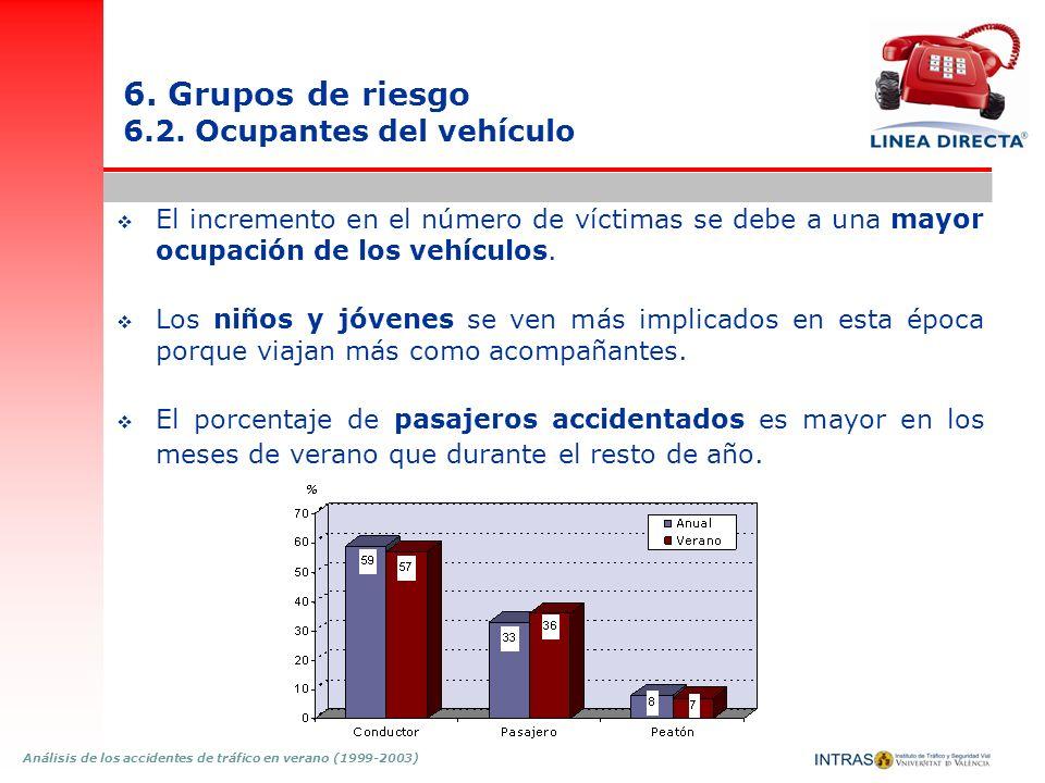 Análisis de los accidentes de tráfico en verano (1999-2003) 6. Grupos de riesgo 6.2. Ocupantes del vehículo El incremento en el número de víctimas se