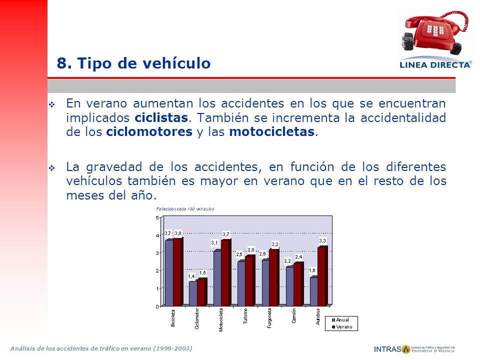 Análisis de los accidentes de tráfico en verano (1999-2003) 8. Tipo de vehículo En verano aumentan los accidentes en los que se encuentran implicados