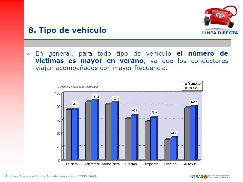 Análisis de los accidentes de tráfico en verano (1999-2003) 8. Tipo de vehículo En general, para todo tipo de vehículo el número de víctimas es mayor