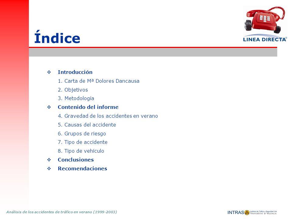 Análisis de los accidentes de tráfico en verano (1999-2003) Índice Introducción 1. Carta de Mª Dolores Dancausa 2. Objetivos 3. Metodología Contenido