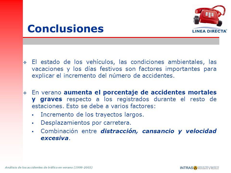 Análisis de los accidentes de tráfico en verano (1999-2003) Conclusiones El estado de los vehículos, las condiciones ambientales, las vacaciones y los