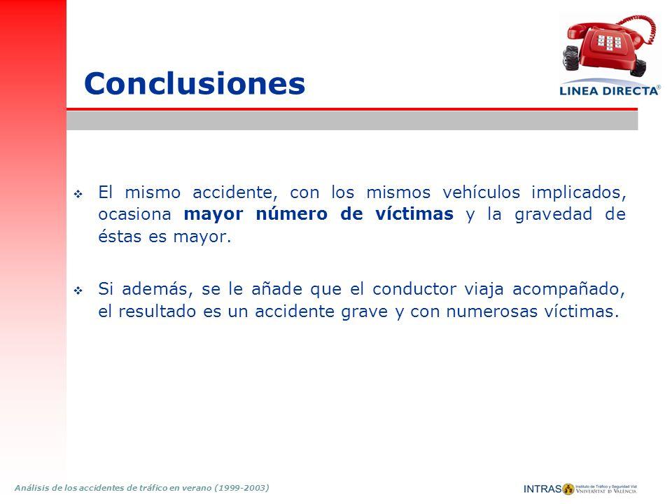 Análisis de los accidentes de tráfico en verano (1999-2003) Conclusiones El mismo accidente, con los mismos vehículos implicados, ocasiona mayor númer